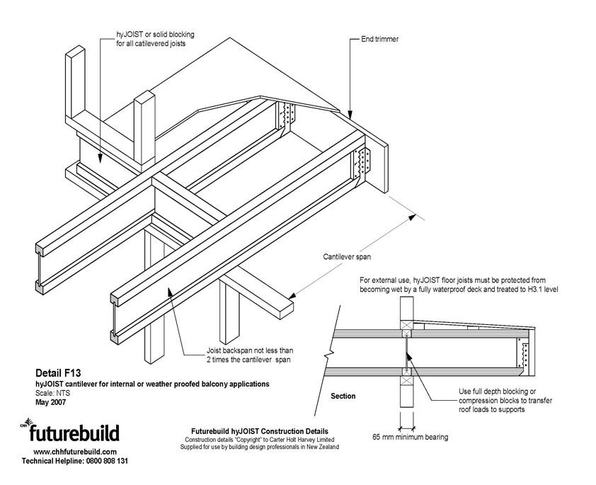 Hyspan Lvl Beam Lintels Rafters Floor Joists Laminated Veneer Lumber Futurebuild Lvl Nz